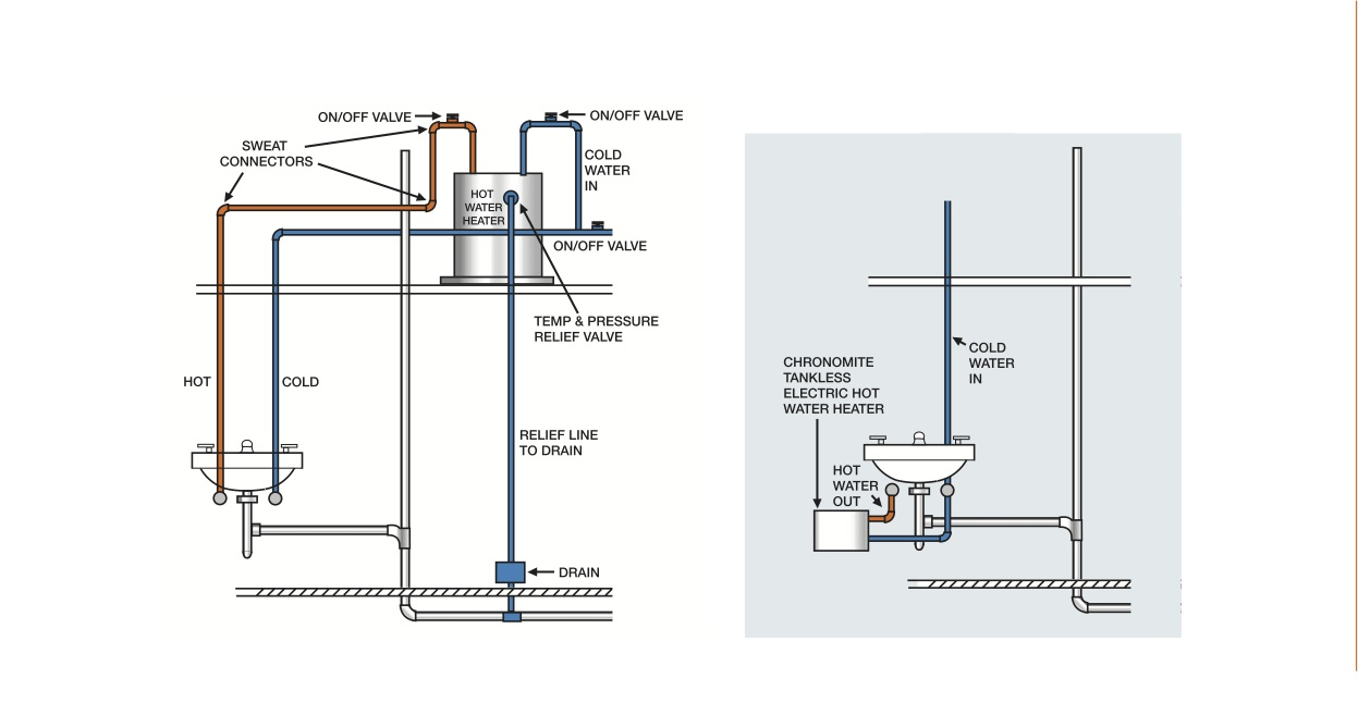 Hot Water Heater Wiring   Solidfonts, Wiring Diagram